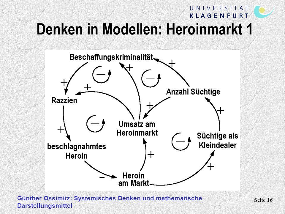Günther Ossimitz: Systemisches Denken und mathematische Darstellungsmittel Seite 16 Denken in Modellen: Heroinmarkt 1