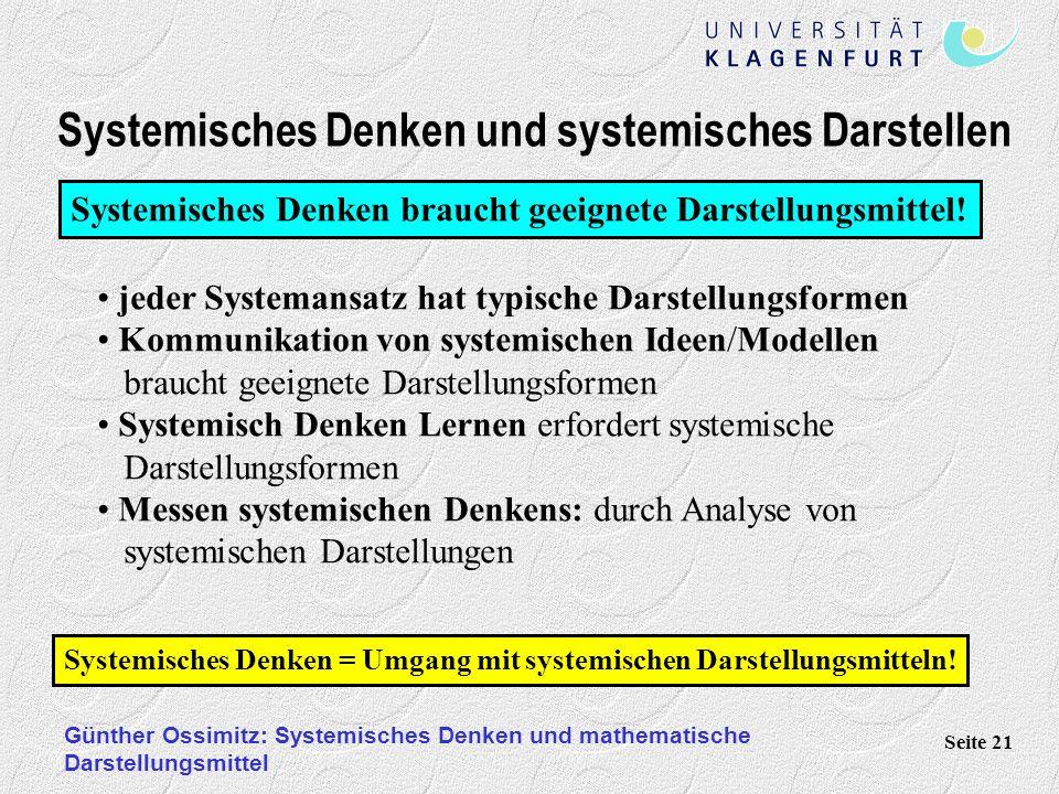 Günther Ossimitz: Systemisches Denken und mathematische Darstellungsmittel Seite 21 Systemisches Denken und systemisches Darstellen Systemisches Denken braucht geeignete Darstellungsmittel.