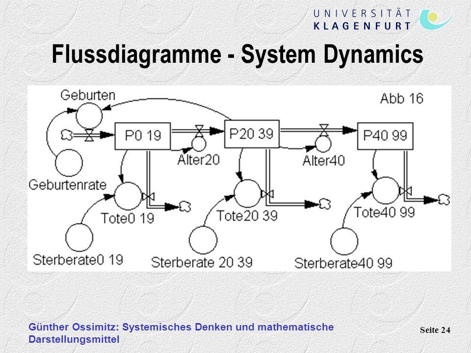 Günther Ossimitz: Systemisches Denken und mathematische Darstellungsmittel Seite 24 Flussdiagramme - System Dynamics
