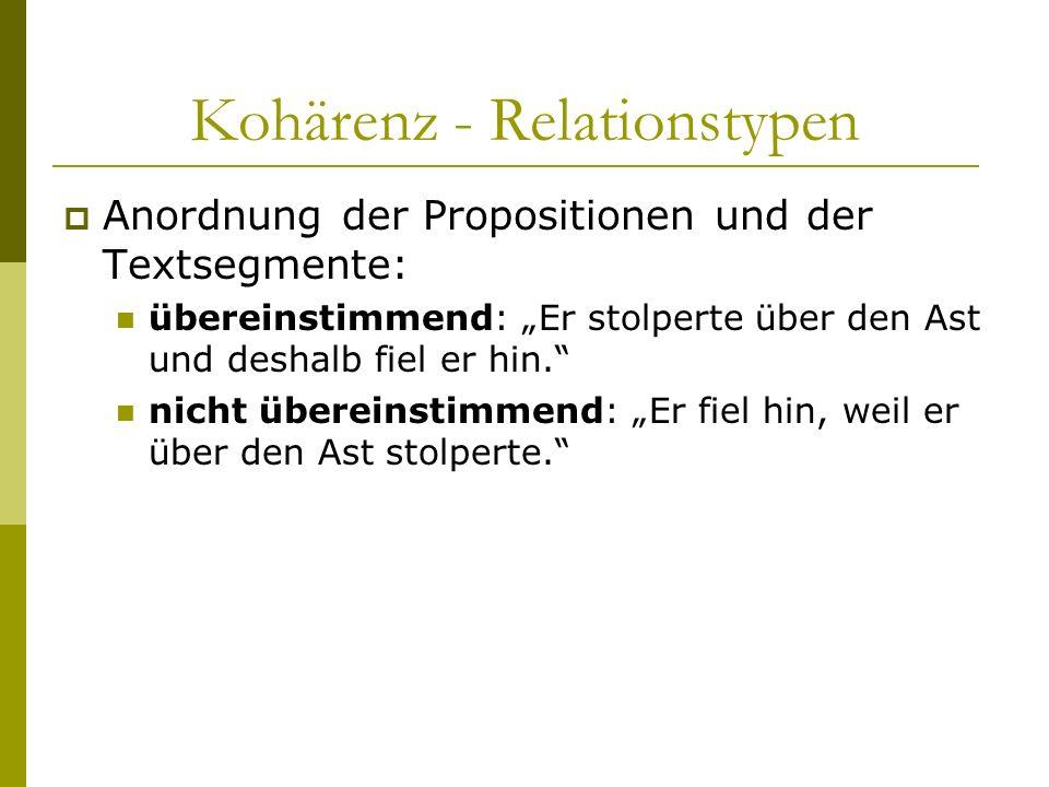 Kohärenz - Relationstypen Anordnung der Propositionen und der Textsegmente: übereinstimmend: Er stolperte über den Ast und deshalb fiel er hin. nicht