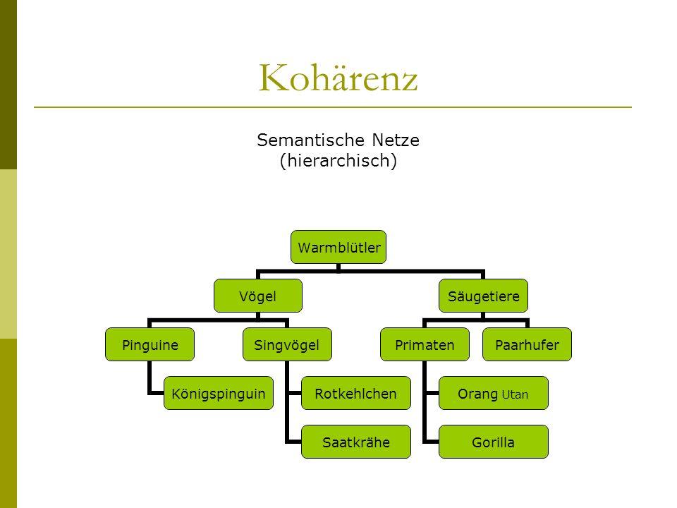 Kohärenz - Propositionen Die Konstruktion von Propositionen: Verb-basierte Propositionen: Metalle werden verwendet.