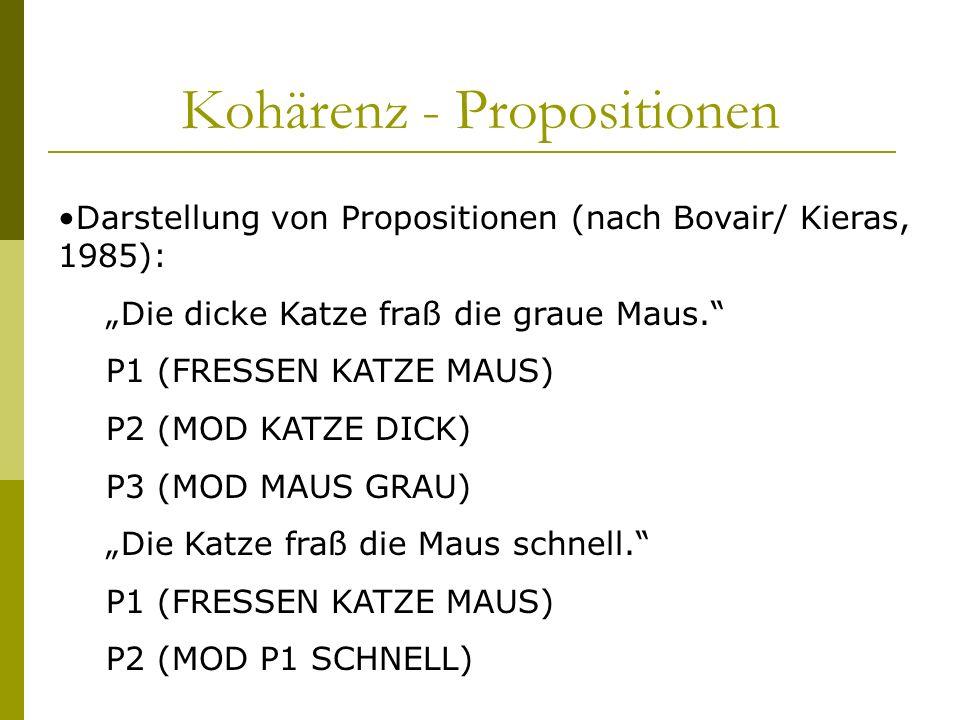 Kohärenz - Propositionen Darstellung von Propositionen (nach Bovair/ Kieras, 1985): Die dicke Katze fraß die graue Maus. P1 (FRESSEN KATZE MAUS) P2 (M
