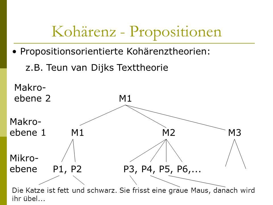 Kohärenz - Propositionen Propositionsorientierte Kohärenztheorien: z.B. Teun van Dijks Texttheorie Die Katze ist fett und schwarz. Sie frisst eine gra