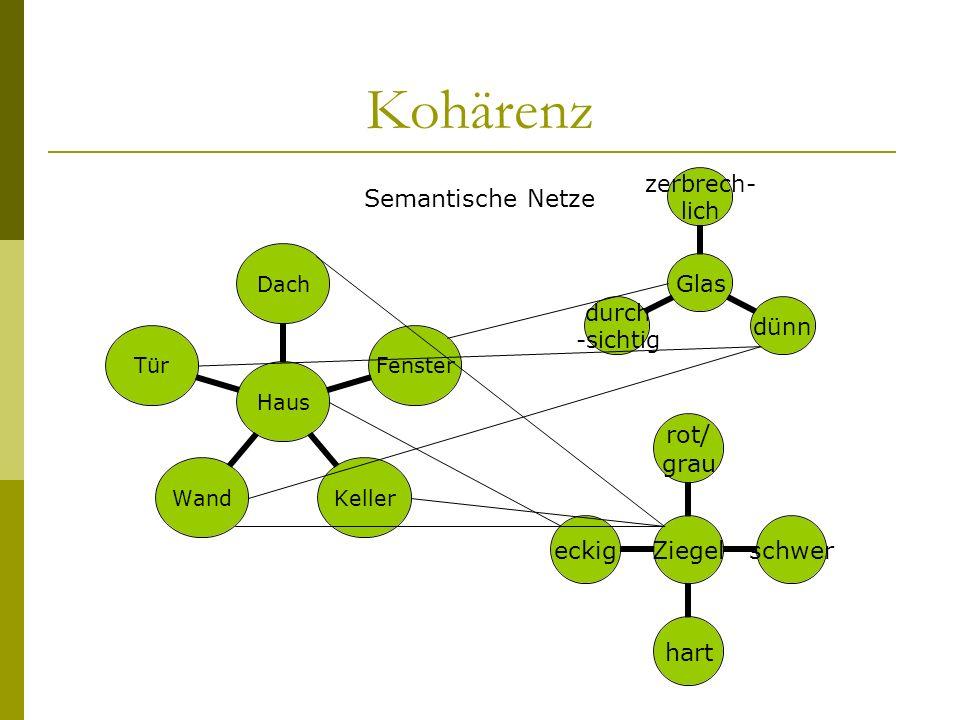Kohärenz - Relationstypen RST: Gegenstandsbezogene Relationen: z.B.: Umstand, Bedingung, Elaboration, Evaluation etc.