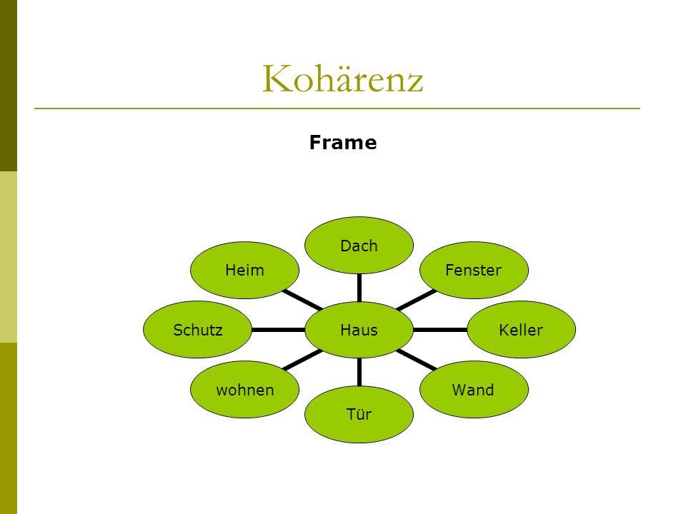 Kohärenz - Propositionen Die Konstruktion von Propositionen: Sein: Die Korona ist die äußere Sonnenatmosphäre P1 (REF KORONA SONNENATMOSPHÄRE) Ein Klavier ist ein Tasteninstrument P1 (ISA KLAVIER TASTENINSTRUMENT) Modifikatoren (Adverbien und Adjektive): Die dicke Katze...