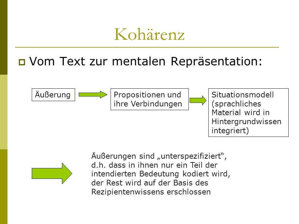 Kohärenz Vom Text zur mentalen Repräsentation: ÄußerungPropositionen und ihre Verbindungen Situationsmodell (sprachliches Material wird in Hintergrund