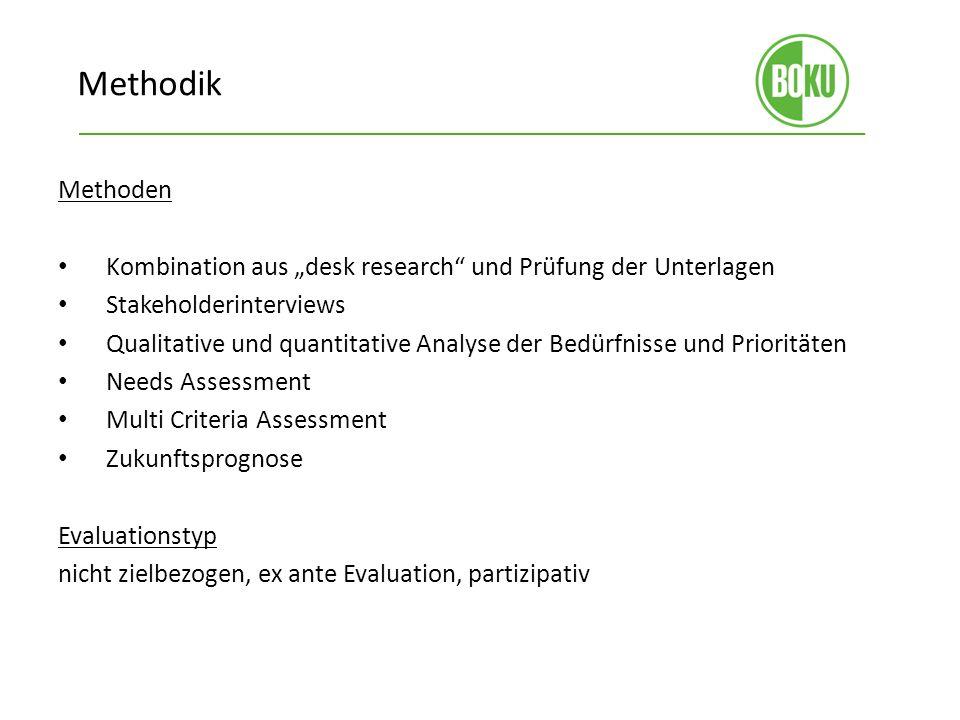 Methodik Methoden Kombination aus desk research und Prüfung der Unterlagen Stakeholderinterviews Qualitative und quantitative Analyse der Bedürfnisse