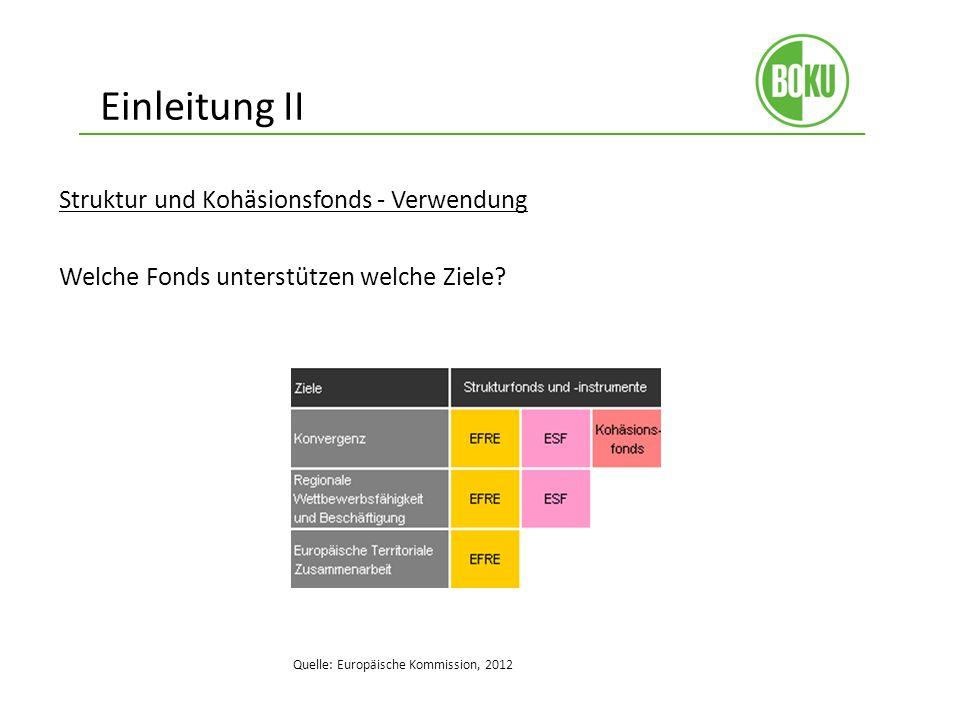 Einleitung II Struktur und Kohäsionsfonds - Verwendung Welche Fonds unterstützen welche Ziele? Quelle: Europäische Kommission, 2012