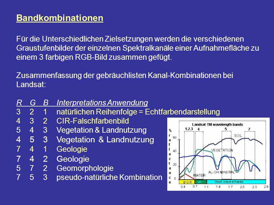 Bandkombinationen Für die Unterschiedlichen Zielsetzungen werden die verschiedenen Graustufenbilder der einzelnen Spektralkanäle einer Aufnahmefläche
