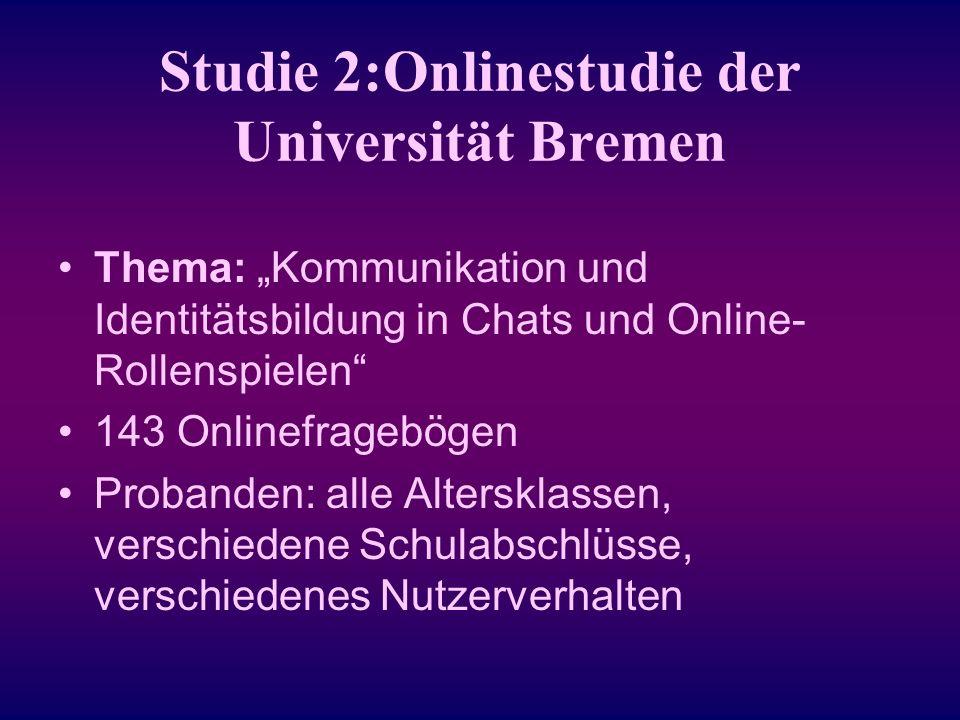 Studie 2:Onlinestudie der Universität Bremen Thema: Kommunikation und Identitätsbildung in Chats und Online- Rollenspielen 143 Onlinefragebögen Proban