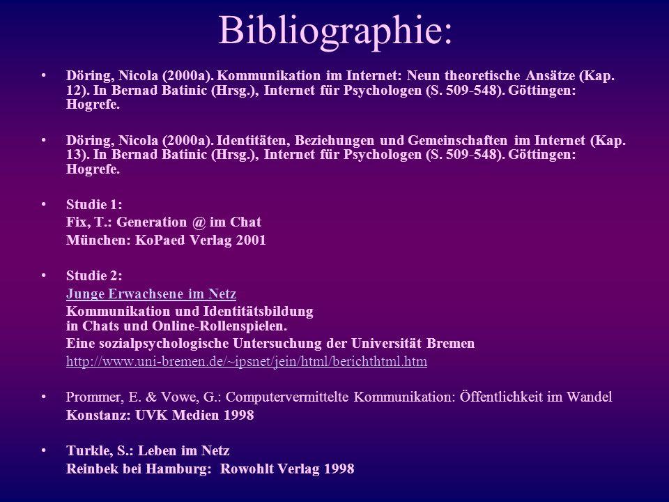 Bibliographie: Döring, Nicola (2000a). Kommunikation im Internet: Neun theoretische Ansätze (Kap. 12). In Bernad Batinic (Hrsg.), Internet für Psychol