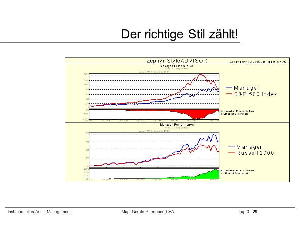 Tag 3 29Institutionelles Asset ManagementMag. Gerold Permoser, CFA Der richtige Stil zählt!