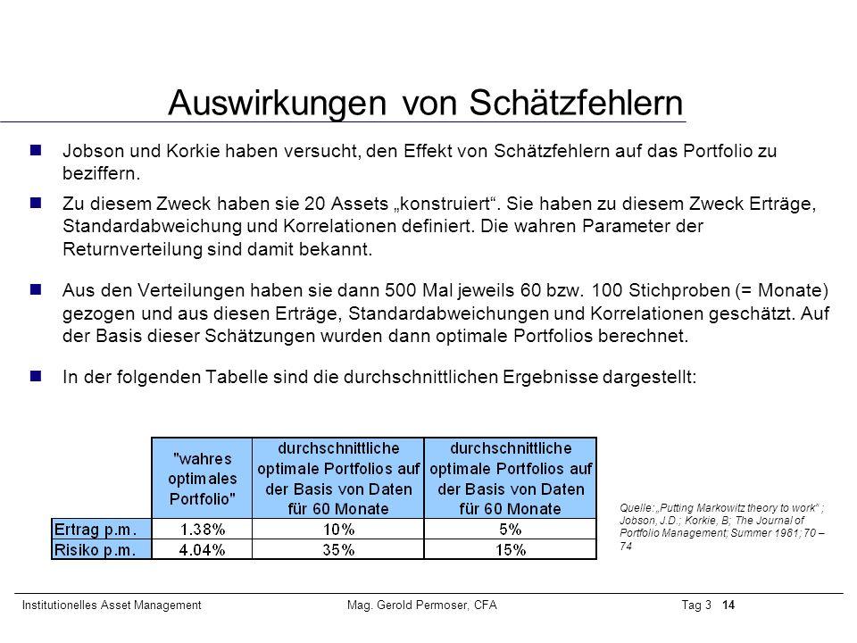 Tag 3 14Institutionelles Asset ManagementMag. Gerold Permoser, CFA Auswirkungen von Schätzfehlern Jobson und Korkie haben versucht, den Effekt von Sch