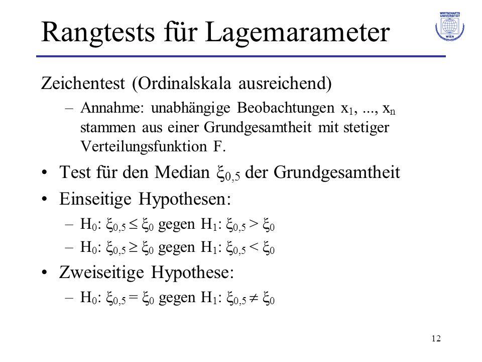 12 Rangtests für Lagemarameter Zeichentest (Ordinalskala ausreichend) –Annahme: unabhängige Beobachtungen x 1,..., x n stammen aus einer Grundgesamthe