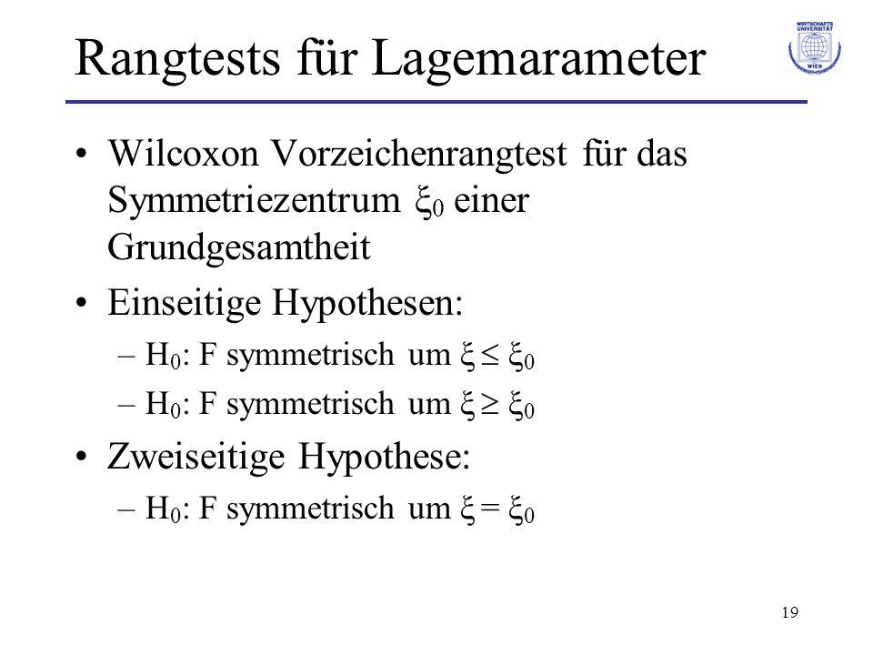 19 Rangtests für Lagemarameter Wilcoxon Vorzeichenrangtest für das Symmetriezentrum ξ 0 einer Grundgesamtheit Einseitige Hypothesen: –H 0 : F symmetri