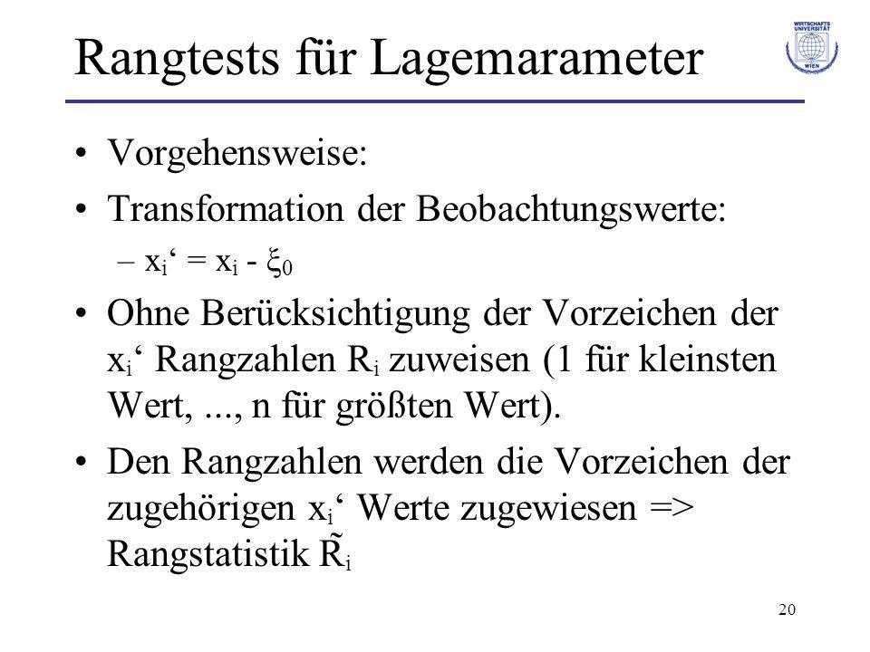 20 Rangtests für Lagemarameter Vorgehensweise: Transformation der Beobachtungswerte: –x i = x i - ξ 0 Ohne Berücksichtigung der Vorzeichen der x i Ran