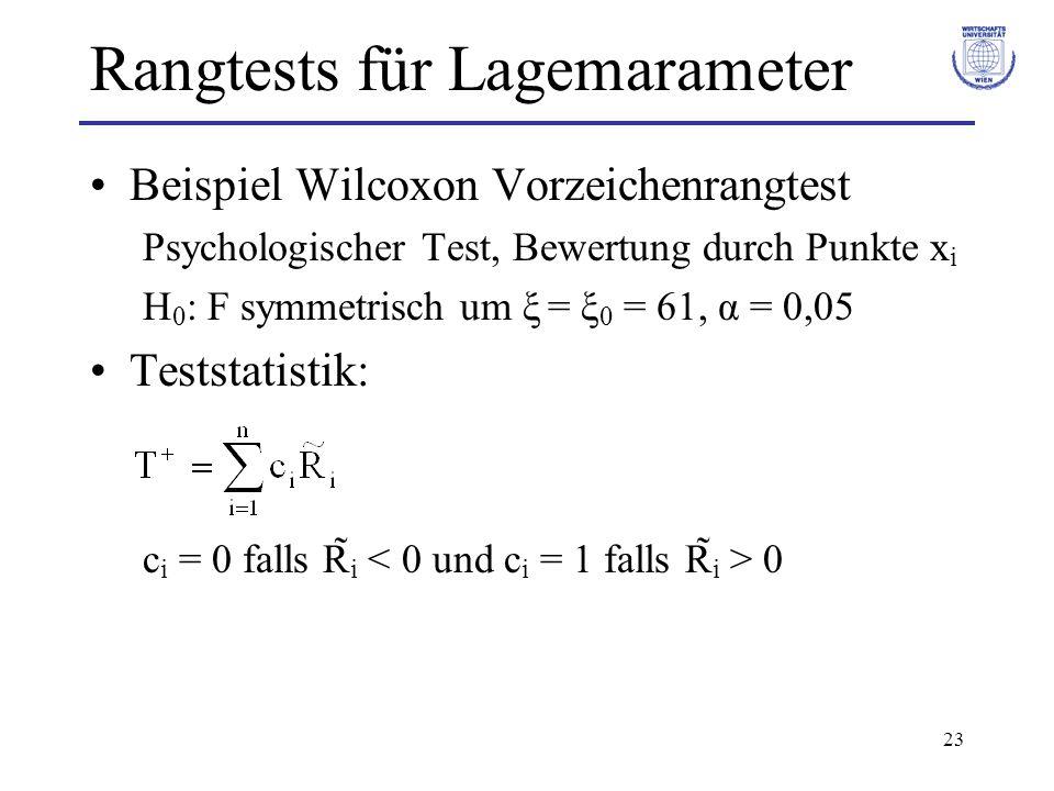 23 Rangtests für Lagemarameter Beispiel Wilcoxon Vorzeichenrangtest Psychologischer Test, Bewertung durch Punkte x i H 0 : F symmetrisch um ξ = ξ 0 =