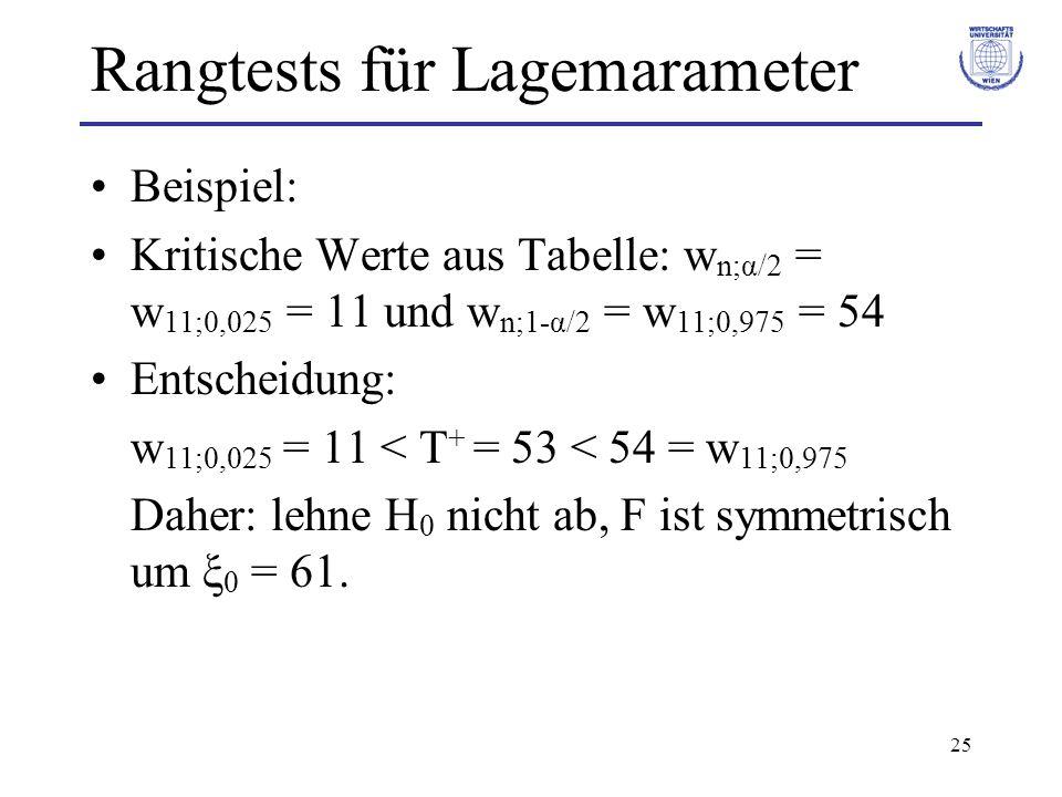 25 Rangtests für Lagemarameter Beispiel: Kritische Werte aus Tabelle: w n;α/2 = w 11;0,025 = 11 und w n;1-α/2 = w 11;0,975 = 54 Entscheidung: w 11;0,0