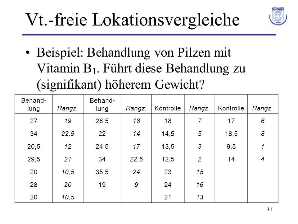 31 Vt.-freie Lokationsvergleiche Beispiel: Behandlung von Pilzen mit Vitamin B 1. Führt diese Behandlung zu (signifikant) höherem Gewicht? Behand- lun