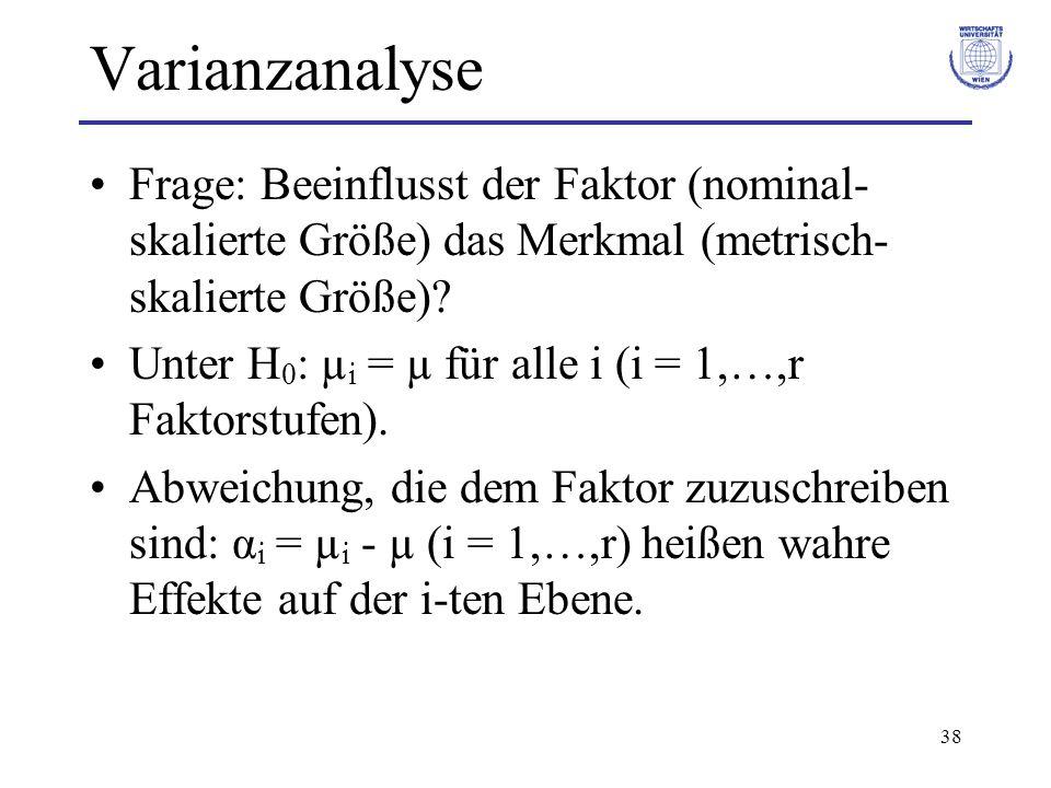 38 Varianzanalyse Frage: Beeinflusst der Faktor (nominal- skalierte Größe) das Merkmal (metrisch- skalierte Größe)? Unter H 0 : µ i = µ für alle i (i