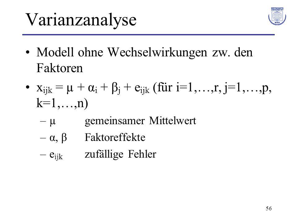 56 Varianzanalyse Modell ohne Wechselwirkungen zw. den Faktoren x ijk = µ + α i + β j + e ijk (für i=1,…,r, j=1,…,p, k=1,…,n) –µ gemeinsamer Mittelwer
