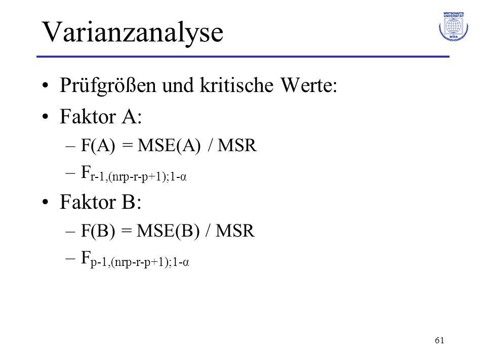 61 Varianzanalyse Prüfgrößen und kritische Werte: Faktor A: –F(A) = MSE(A) / MSR –F r-1,(nrp-r-p+1);1-α Faktor B: –F(B) = MSE(B) / MSR –F p-1,(nrp-r-p