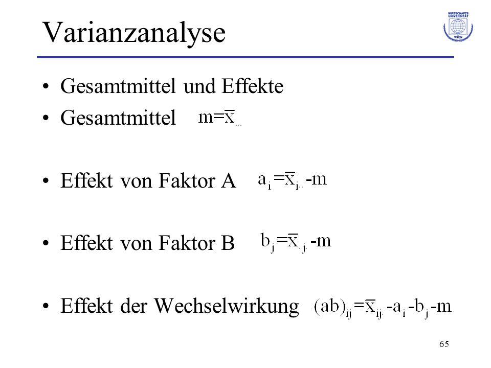 65 Varianzanalyse Gesamtmittel und Effekte Gesamtmittel Effekt von Faktor A Effekt von Faktor B Effekt der Wechselwirkung