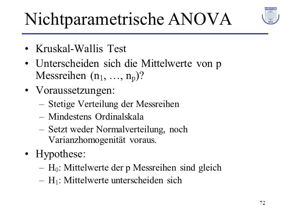 72 Nichtparametrische ANOVA Kruskal-Wallis Test Unterscheiden sich die Mittelwerte von p Messreihen (n 1, …, n p )? Voraussetzungen: –Stetige Verteilu