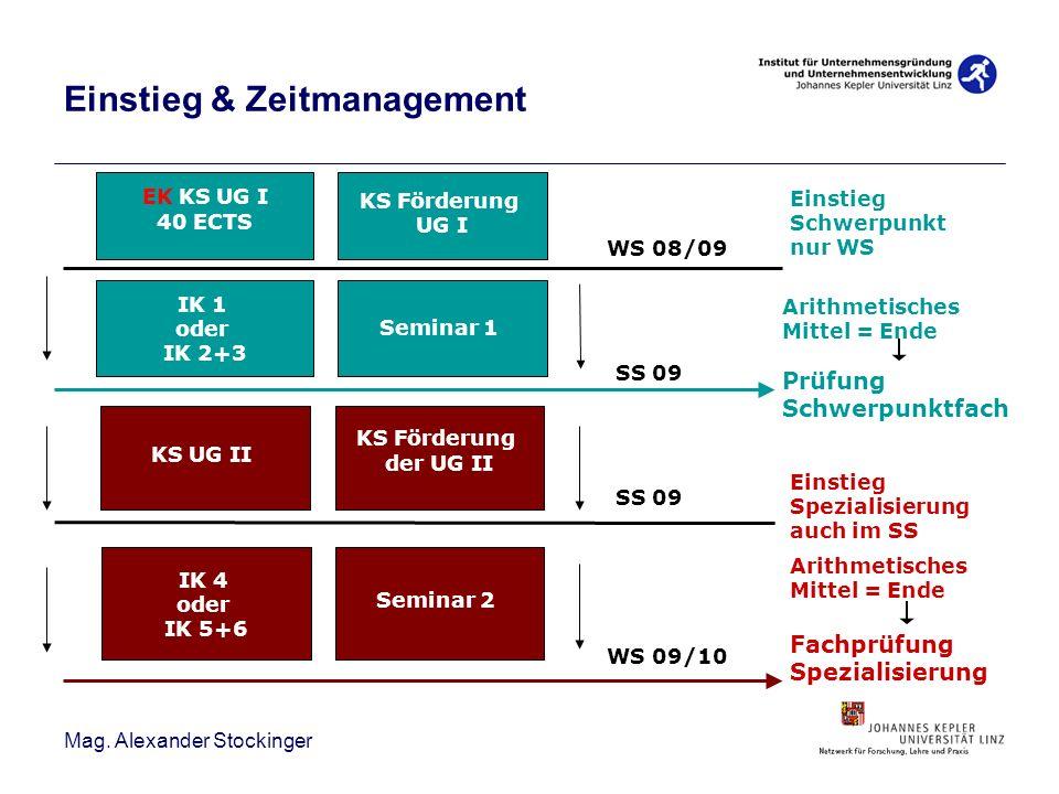 Mag. Alexander Stockinger Einstieg Schwerpunkt nur WS Arithmetisches Mittel = Ende Prüfung Schwerpunktfach Arithmetisches Mittel = Ende Fachprüfung Sp