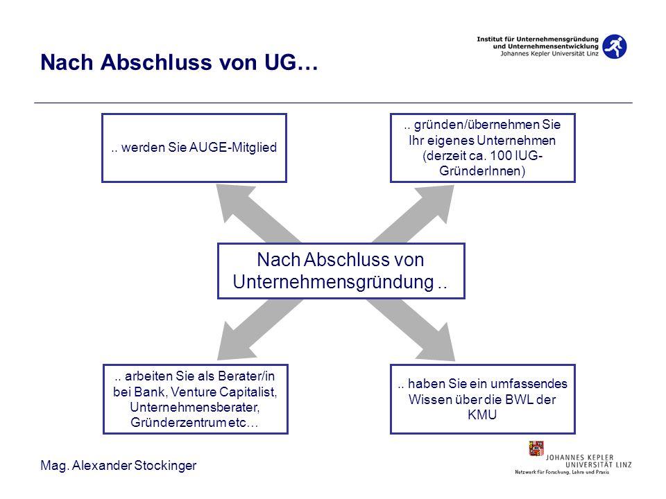 Mag. Alexander Stockinger Nach Abschluss von UG….. haben Sie ein umfassendes Wissen über die BWL der KMU.. arbeiten Sie als Berater/in bei Bank, Ventu