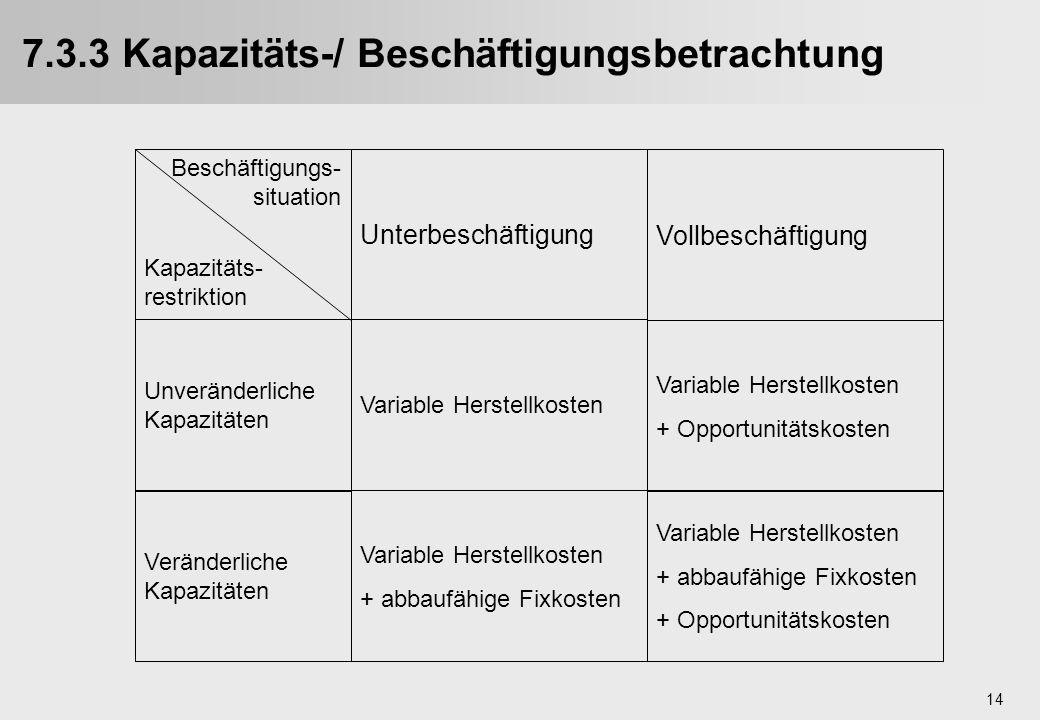 14 7.3.3 Kapazitäts-/ Beschäftigungsbetrachtung Unveränderliche Kapazitäten Veränderliche Kapazitäten Variable Herstellkosten + abbaufähige Fixkosten