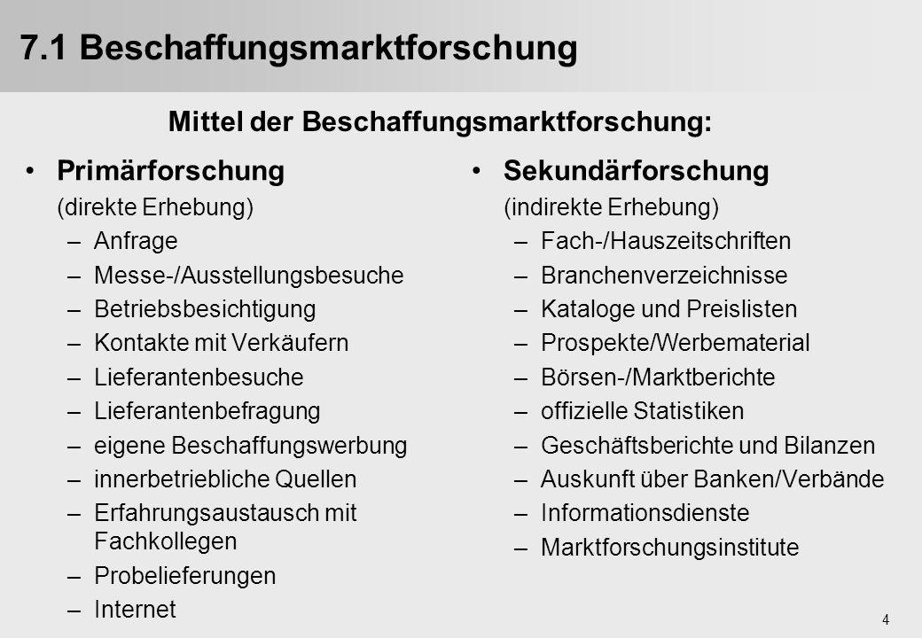 4 7.1 Beschaffungsmarktforschung Primärforschung (direkte Erhebung) –Anfrage –Messe-/Ausstellungsbesuche –Betriebsbesichtigung –Kontakte mit Verkäufer