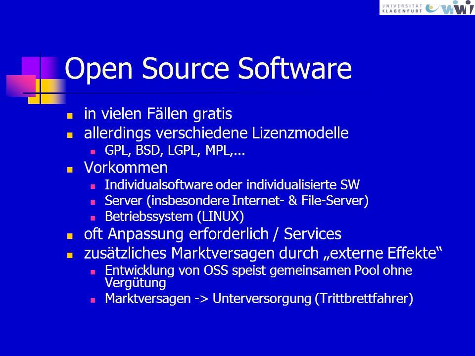 Open Source Software in vielen Fällen gratis allerdings verschiedene Lizenzmodelle GPL, BSD, LGPL, MPL,...