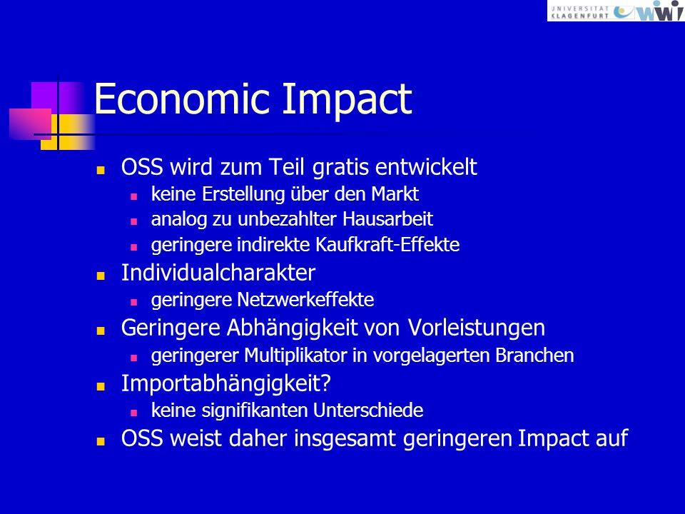 Economic Impact OSS wird zum Teil gratis entwickelt keine Erstellung über den Markt analog zu unbezahlter Hausarbeit geringere indirekte Kaufkraft-Effekte Individualcharakter geringere Netzwerkeffekte Geringere Abhängigkeit von Vorleistungen geringerer Multiplikator in vorgelagerten Branchen Importabhängigkeit.