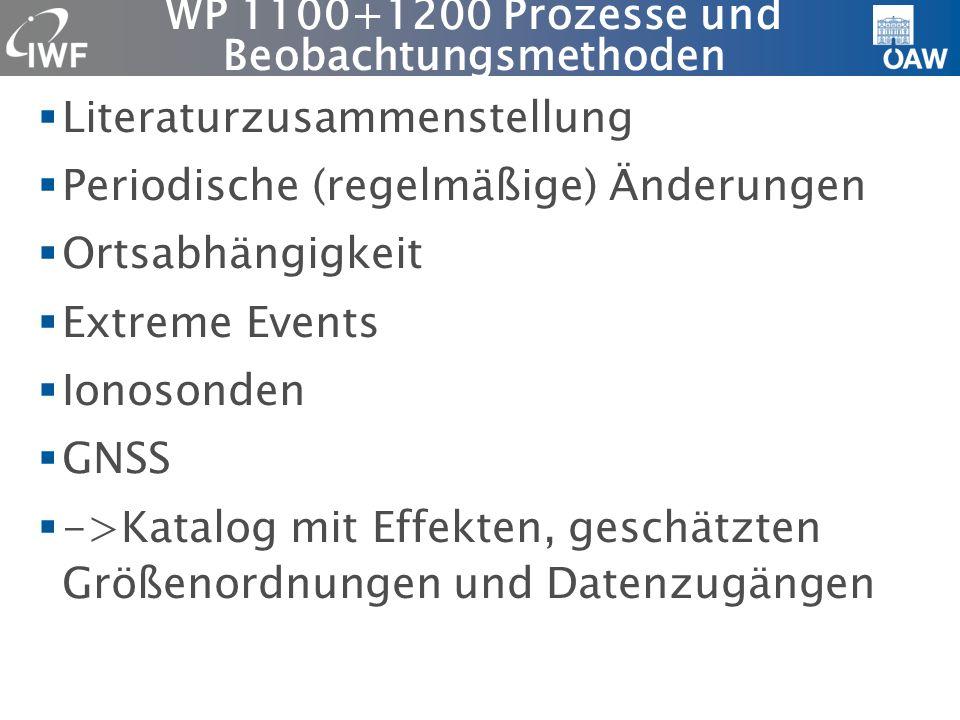 WP2200 Regionale Modelle (1) Derzeit OEGNOS mit Schwerpunkt Rottenmann Zum Vergleich Verschiebung nach Westen Vermutlich kaum signifikante Änderung, da Ionosphäre vorwiegend breitenabhängig Zugang zu Daten außerhalb Österreichs kaum möglich Tirol Rottenmann