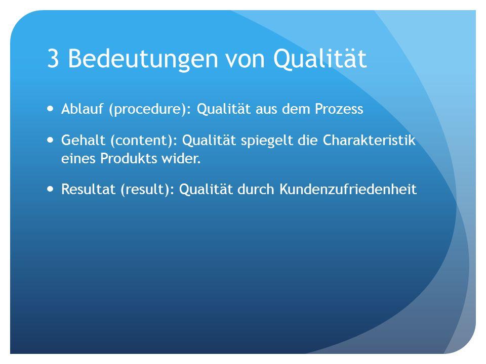3 Bedeutungen von Qualität Ablauf (procedure): Qualität aus dem Prozess Gehalt (content): Qualität spiegelt die Charakteristik eines Produkts wider.