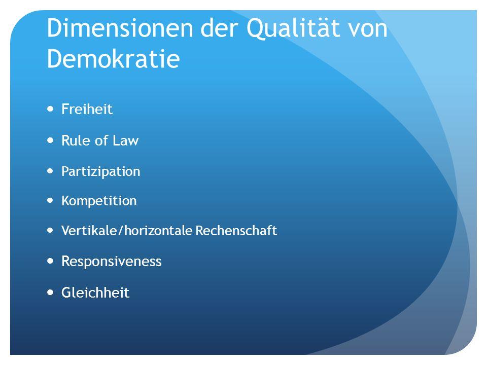 Dimensionen der Qualität von Demokratie Freiheit Rule of Law Partizipation Kompetition Vertikale/horizontale Rechenschaft Responsiveness Gleichheit