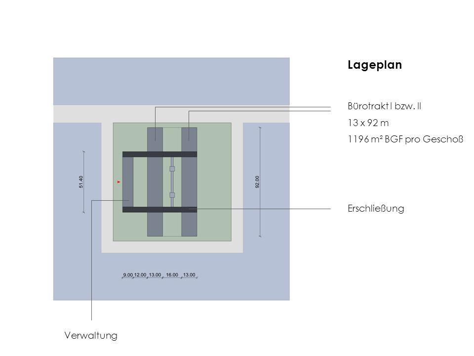 Lageplan Bürotrakt I bzw. II 13 x 92 m 1196 m² BGF pro Geschoß Erschließung Verwaltung