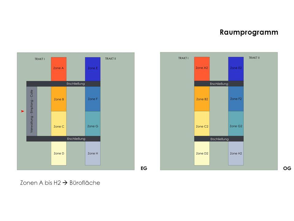 Raumprogramm Zonen A bis H2 Bürofläche