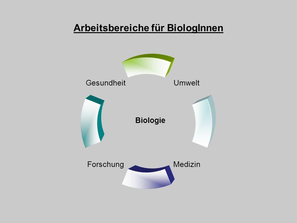 Arbeitsbereiche für BiologInnen Gesundheit ForschungMedizin Umwelt Biologie