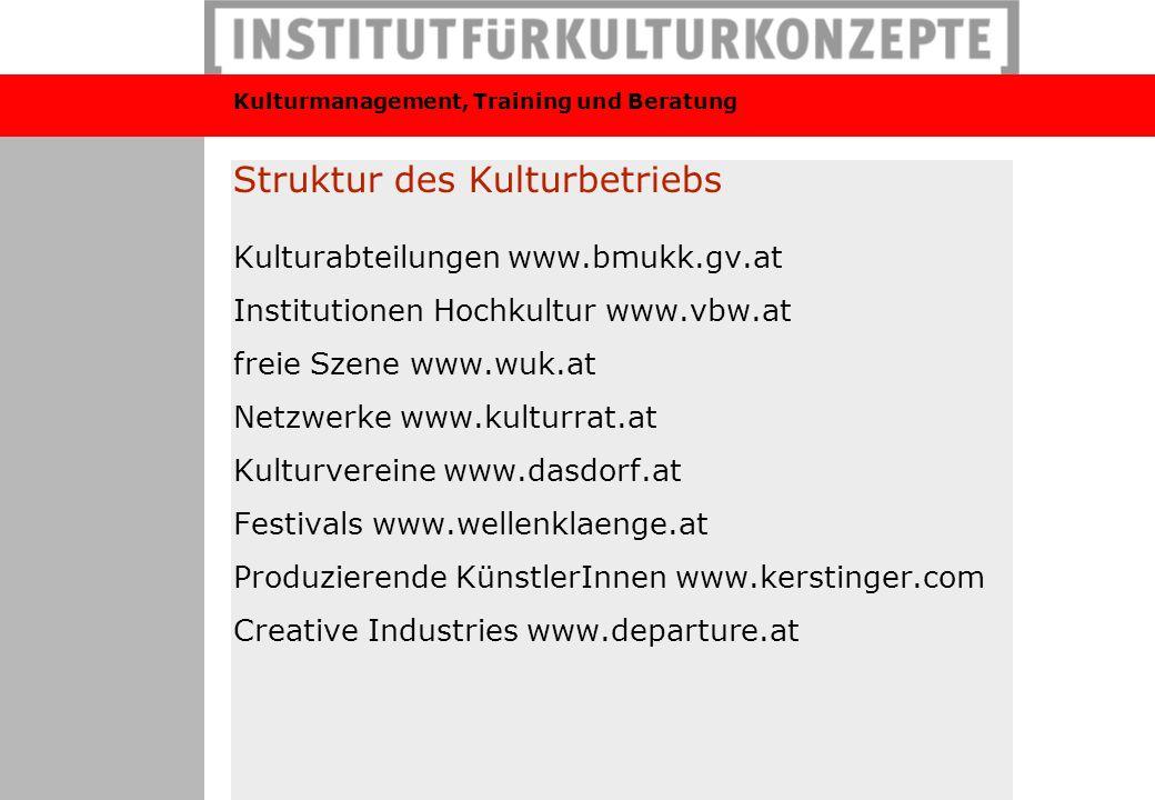 Kulturmanagement, Training und Beratung Struktur des Kulturbetriebs Kulturabteilungen www.bmukk.gv.at Institutionen Hochkultur www.vbw.at freie Szene