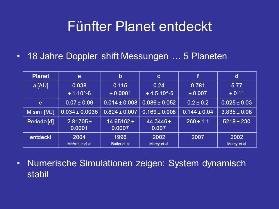 Das System mit 5 Planeten - 55Cnc e, b, c, f & d