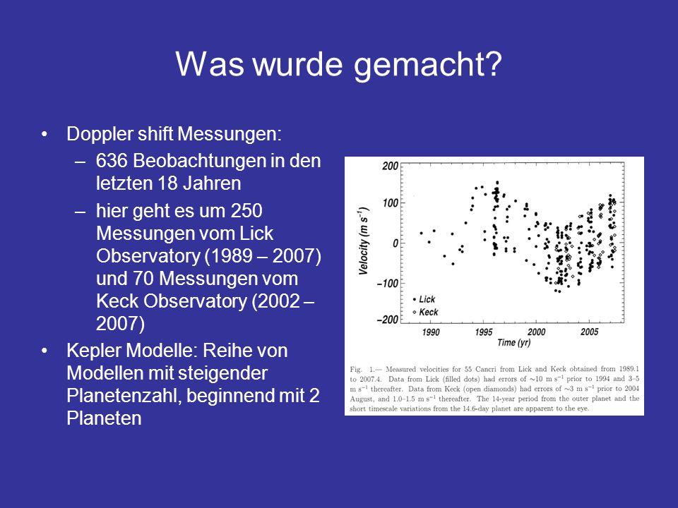 Das System mit 2 Planeten Perioden 14.65 Tage und 14.7 Jahre rms = 11.28 m/s und X v ² = 3.42 deutliche Verbesserung gegenüber dem System mit 1 Planeten, aber Werte trotzdem zu hoch Modell unpassend Periode 44.34 Tagen: stellares Phänomen oder dritter Planet?