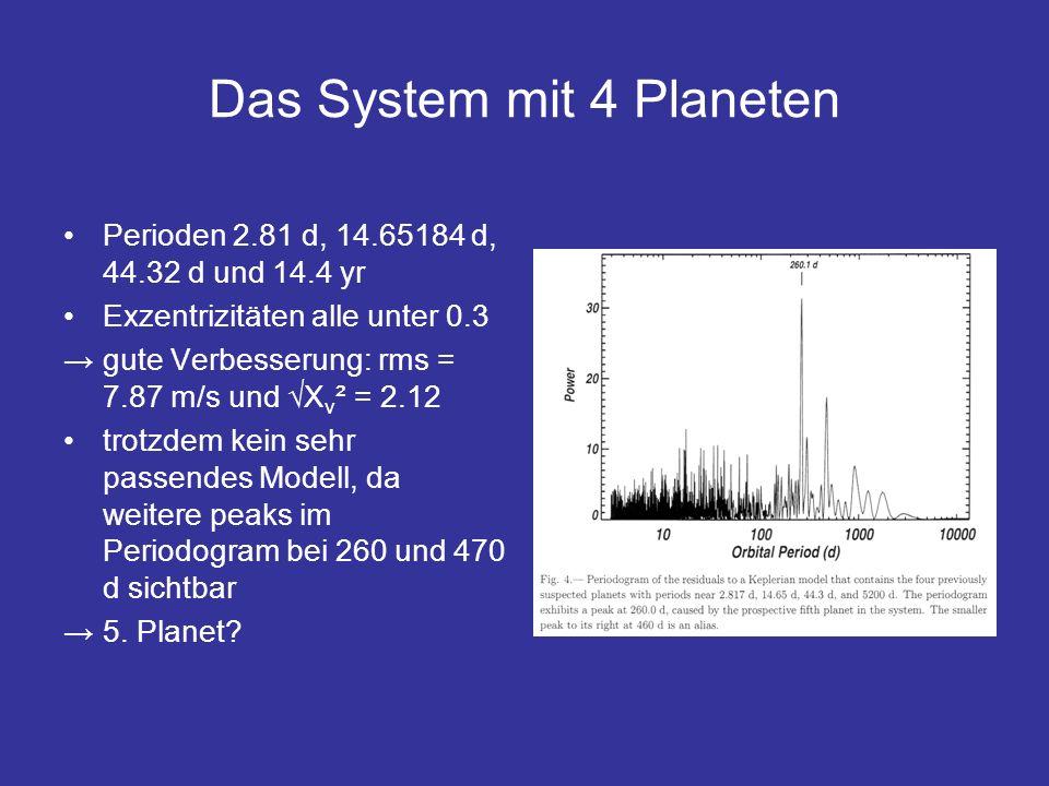 Das System mit 4 Planeten Perioden 2.81 d, 14.65184 d, 44.32 d und 14.4 yr Exzentrizitäten alle unter 0.3 gute Verbesserung: rms = 7.87 m/s und X v ² = 2.12 trotzdem kein sehr passendes Modell, da weitere peaks im Periodogram bei 260 und 470 d sichtbar 5.