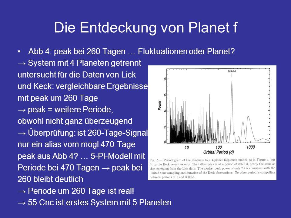 Das System mit 5 Planeten P = 260±1.1 d, M sin i = 0.144±0.04 M J, a = 0.781±0.007 AU, e = 0.2±0.2 befindet sich damit in der Habitablen Zone (0.5~2 AU) deutliche Verbesserung gegenüber dem 4-Planeten-Modell Erklärungen für diesen restlichen rms-Wert: unterschätzte Fehler.