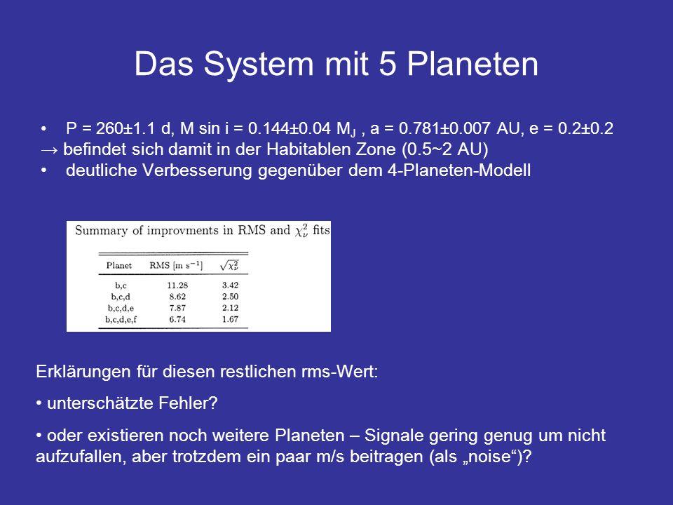 nicht ausgeschlossen: Existenz von min 1 weiteren Planeten in der Lücke von P 260d und 14yr – bis jetzt gut versteckt Ähnlichkeiten mit unserem Sonnensystem: fast coplanar, kreisförmige Orbits; dominanter Gasriese bei 5-6 AU offensichtlich effiziente Planetenentstehung um 55 Cnc aus Daten: wahrscheinlich kein weiterer Jupiter ausserhalb von 6 AU; Saturns (od kleiner) könnten noch versteckt sein Das System mit 5 Planeten