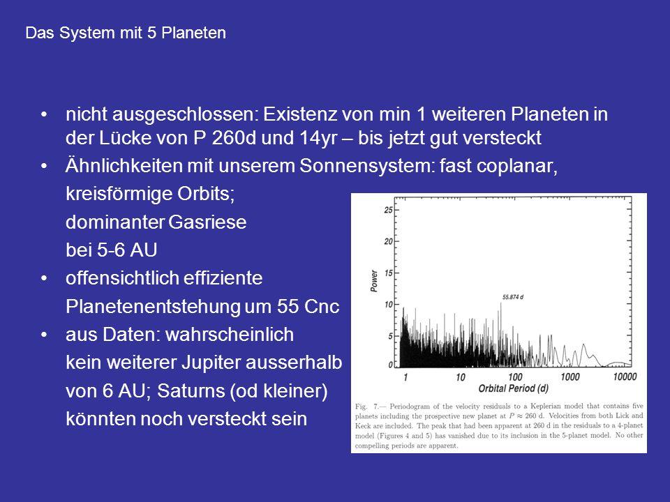 Annahme: Orbits = Kepler- Ellipsen 1.000.000 Jahre Integration (Bulirsch-Stoer Integrator von Press et al 1992) geringe Veränderung der Exzentrizitäten System scheinbar über lange Perioden dynamisch stabil Das System mit 5 Planeten – Dynamische Simulationen