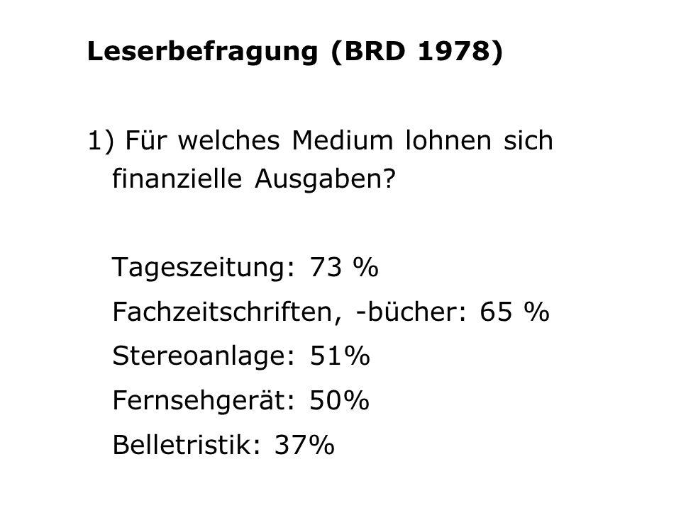 Leserbefragung (BRD 1978) 1) Für welches Medium lohnen sich finanzielle Ausgaben? Tageszeitung: 73 % Fachzeitschriften, -bücher: 65 % Stereoanlage: 51