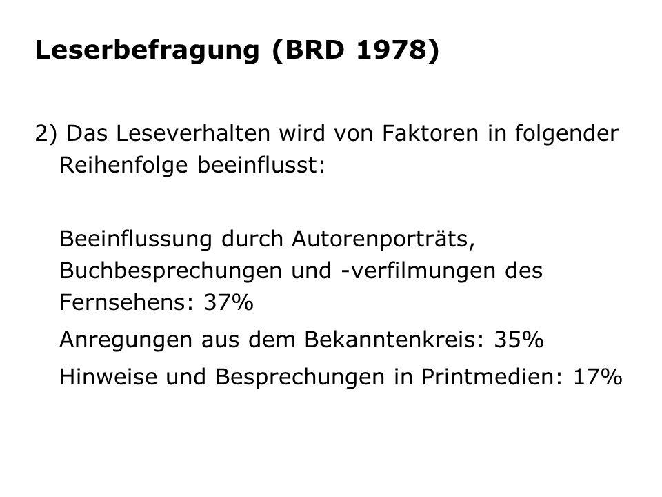 Zeitungsforschung (BRD 1980) Wichtigkeit des Feuilletons im Medium Zeitung: 10.