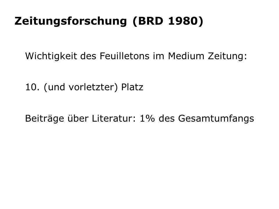 Zeitungsforschung (BRD 1980) Wichtigkeit des Feuilletons im Medium Zeitung: 10. (und vorletzter) Platz Beiträge über Literatur: 1% des Gesamtumfangs